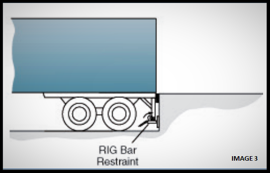 2 most common trailer restraint methods at the loading dock rig bar restraint image 3-388357-edited.png