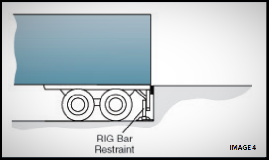 2 most common trailer restraint methods at the loading dock rig bar restraint image 4-297291-edited.png