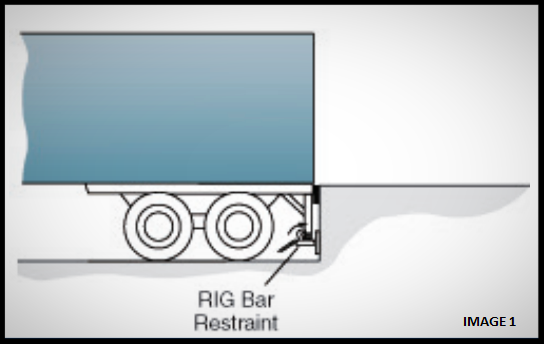 2 most common trailer restraint methods at the loading dock rig dependent figure 1-611205-edited.png
