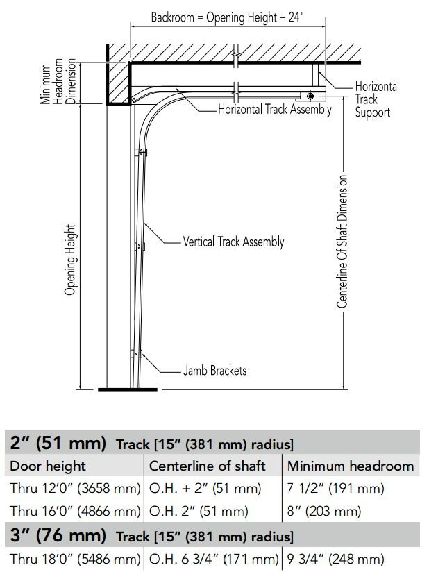 Low_Head_Room_Track_Springs_to_Rear_Dimensions_for_Overhead_Door