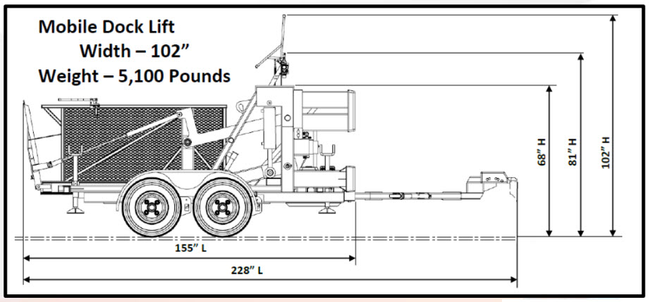 Mobile Dock Lift Dimensions