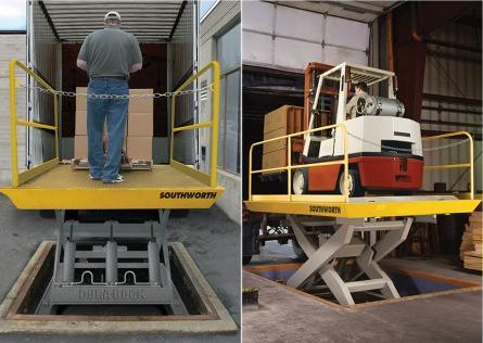 Southrowrth Hydraulic Scissor Lift Dock Lift