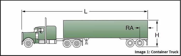 design the loading dock truck specifications , image 1 container truck