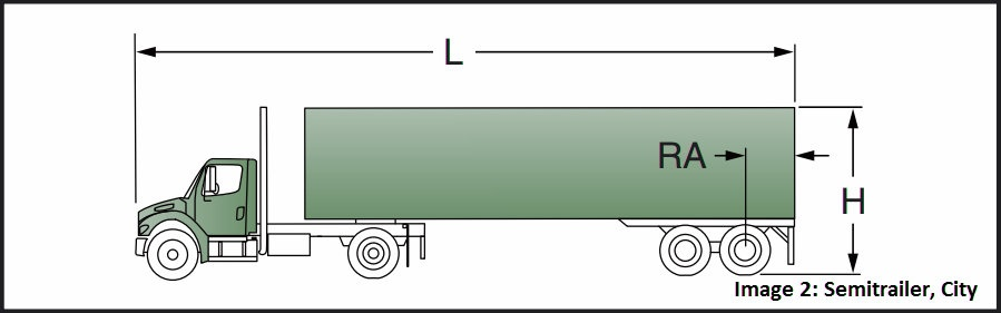 design the loading dock truck specifications, image 2 semitrailer, city