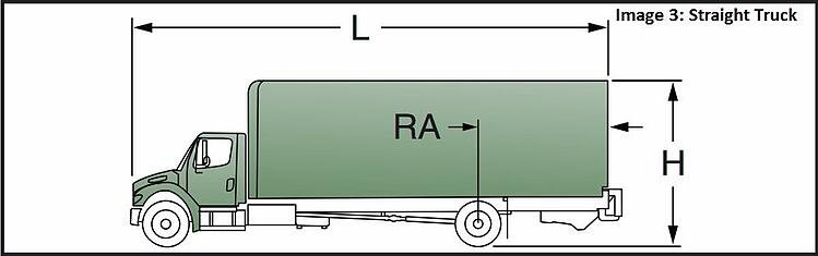 design the loading dock truck specifications, image 3 straight truck