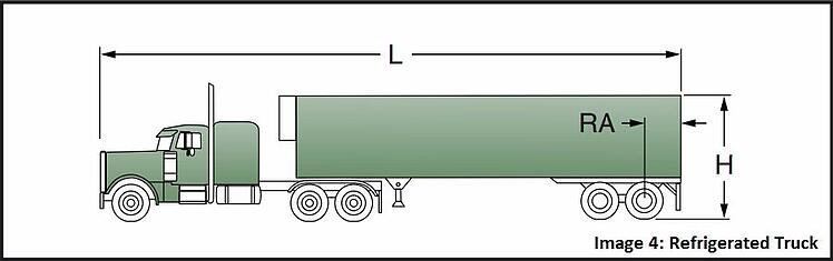design the loading dock truck specifications, image 4 refrigerated truck
