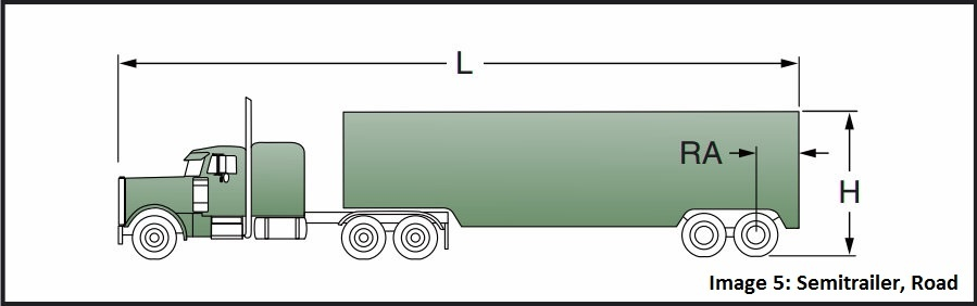 design the loading dock truck specifications, image 5 semitrailer, road