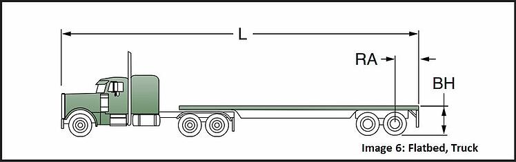 design the loading dock truck specifications, image 6 flatbed truck
