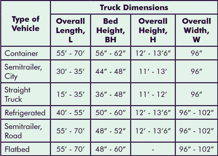 Truck Bed Width Sizes