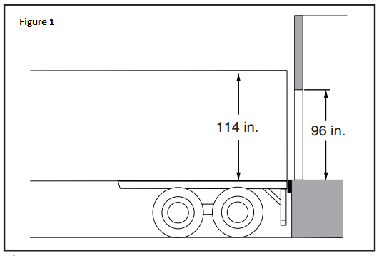 Design the Loading Dock: Determine Door Sizes, Door Heights, Figure1 8 feet high doors