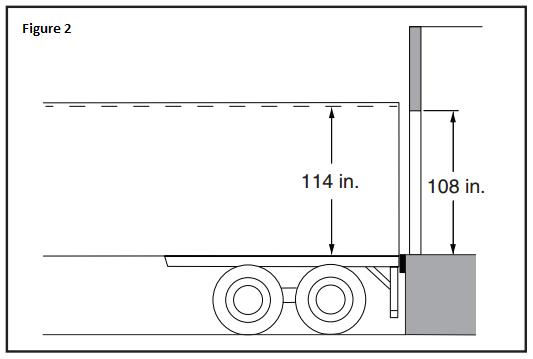 design the loading dock determine the door sizes 9 ft high door  sc 1 st  Loading Dock Repairs - NJ u0026 NYC & Design the Loading Dock: Determine Door Sizes pezcame.com