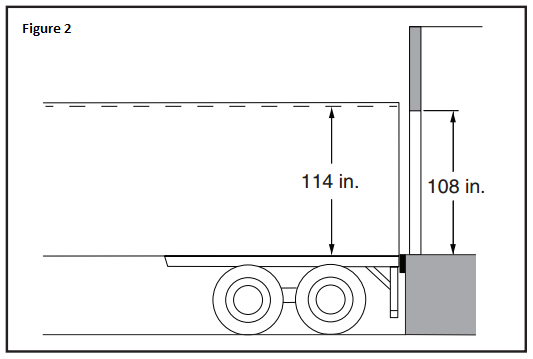 design the loading dock determine the door sizes, 9 ft high door