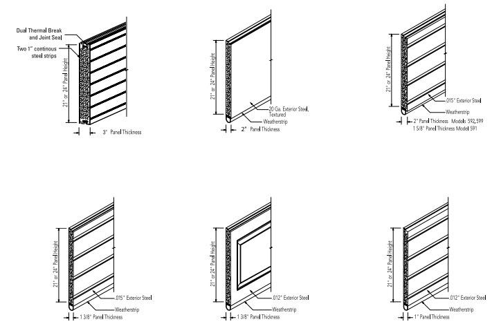 Design The Loading Dock Select Dock Doors also  on 53 truck door heights