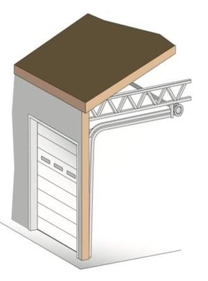 low_head_room_sectional_garage_door_torsion_springs_in_rear_ NYC_NJ