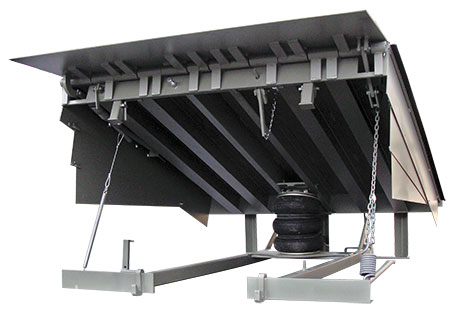 DLM Dock Leveler, Air-Powered Dock Leveler, CentraAir® Series