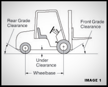 specifying the correct loading dock leveler for your facility, image 1; wheelbase and clearance
