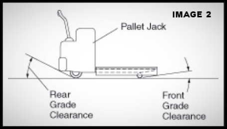 specifying the correct loading dock leveler for your facility, image 2; pallet jack rear and front guide clearance