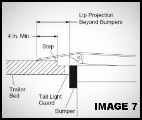 specifying the correct loading dock leveler for your facility, image 7; lip projection beyond bumpers