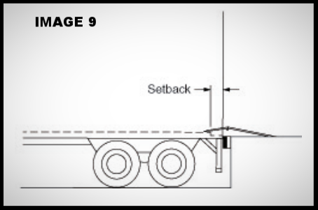 specifying the correct loading dock leveler for your facility image 9 setback internal truck bed-821834-edited.png