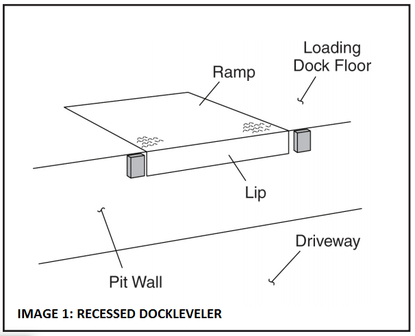 the top 2 common dock leveler types, recessed dock leveler illustration