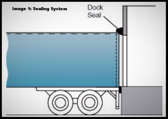 top 2 sealing systems for overhead loading dock doors & gates, image 1 ; sealing system; dock seal