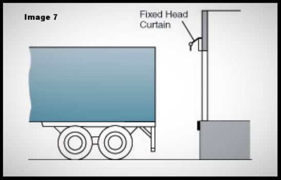 top 2 sealing systems for overhead loading dock doors & gates, image 7 ;  fixed head curtain