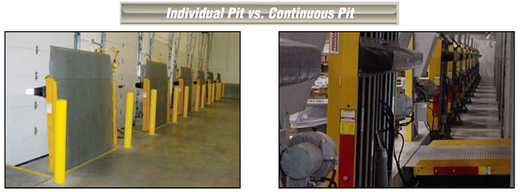 vertical storage leveler installation for cold storage facilities; Individual Pit vs. Continuous pit.