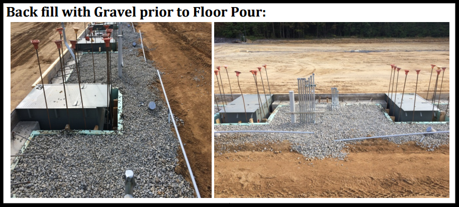 vertical storage leveler installation for cold storage facilities Installation; Back fill with Gravel prior to Floor Pour.