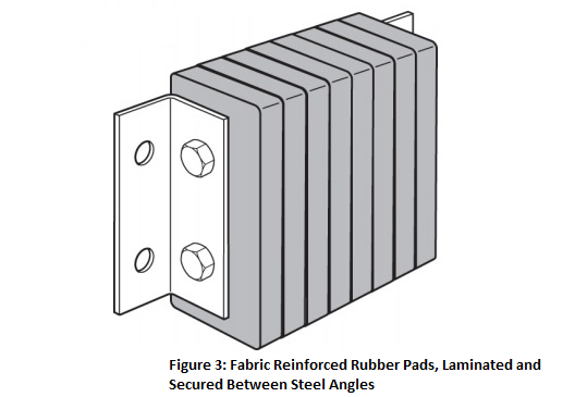Dock Bumper, Figure 3: Fabric Reinforced Rubber Pads Laminated and Secured Between Steel  Angles