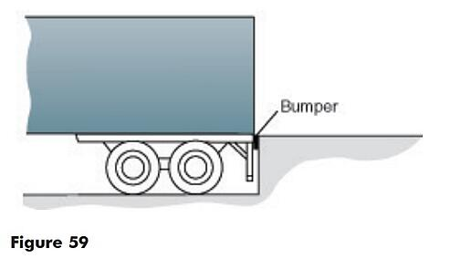 Bumpers protect against impact damage.