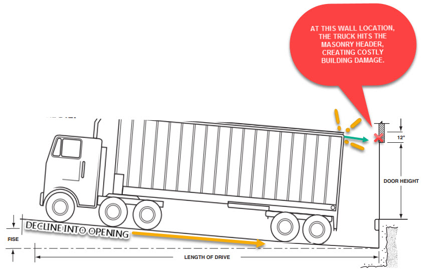 INFOGRAPHIC OF TRUCK DAMAGE TO WALL HEADER-1.jpg