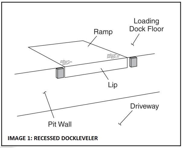 The Top 2 Common Dock Leveler Types - NJ NY